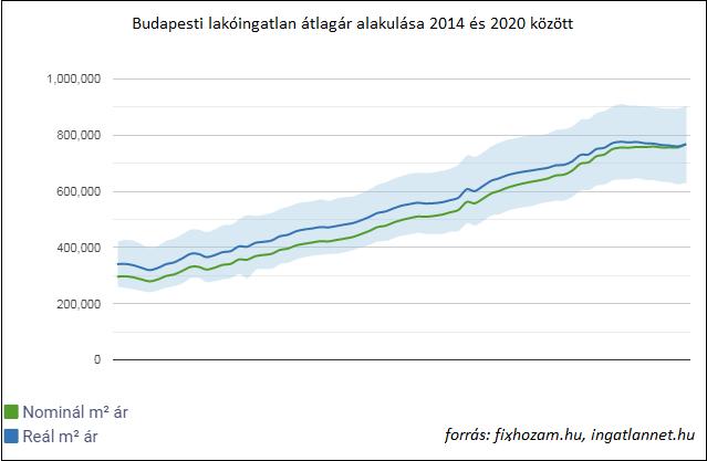 az államkötvényekre, mint stratégiára vonatkozó opciók)